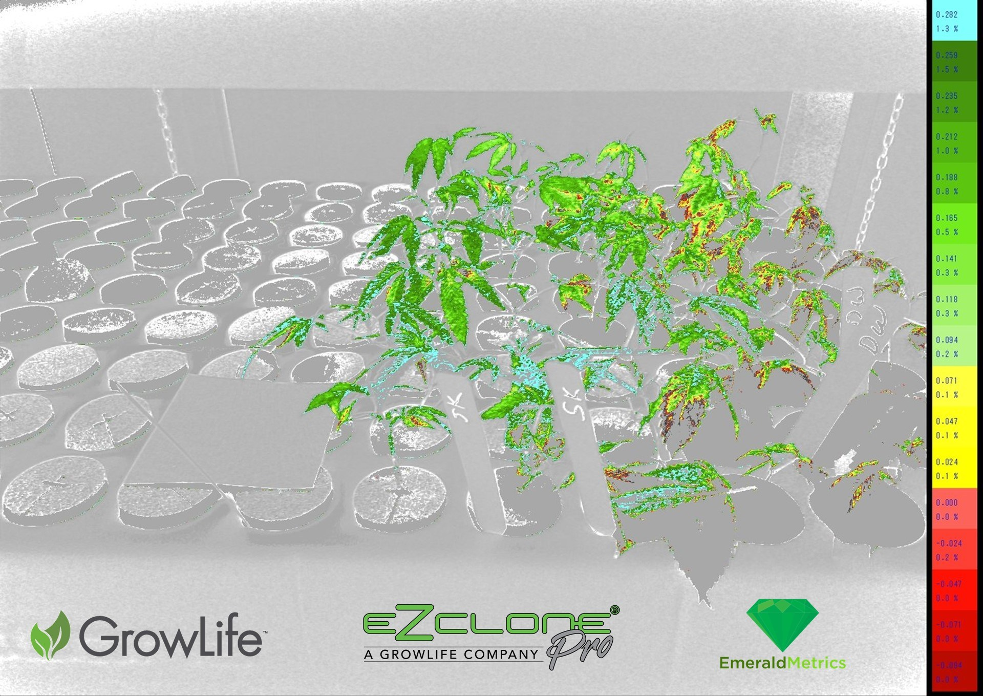 GrowLife, Inc. Partners with Cannabis Technology Company, Emerald Metrics